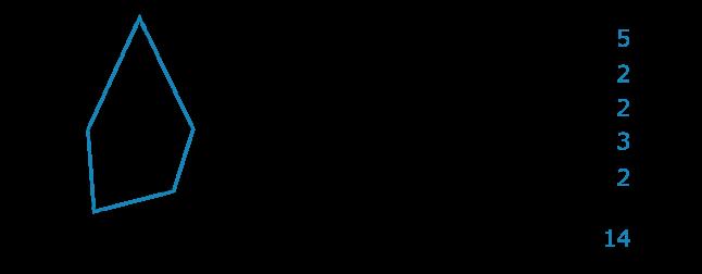 品川タワーフェイス_評価
