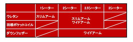スクリーンショット 2015-11-17 19.02.58