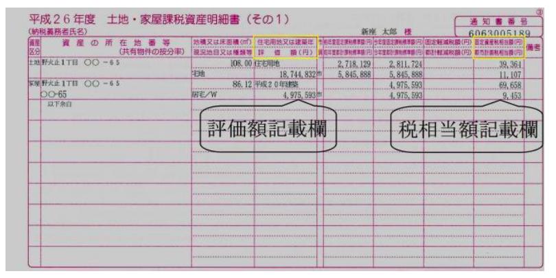 非課税 証明 書 横浜 市