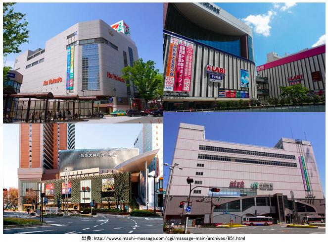 大井町駅周辺の商業施設