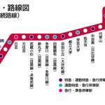 東横線の路線図