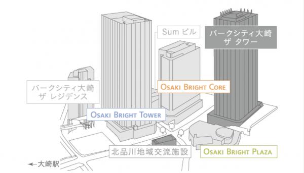パークシティ大崎ザ・タワーの周辺商業施設図解