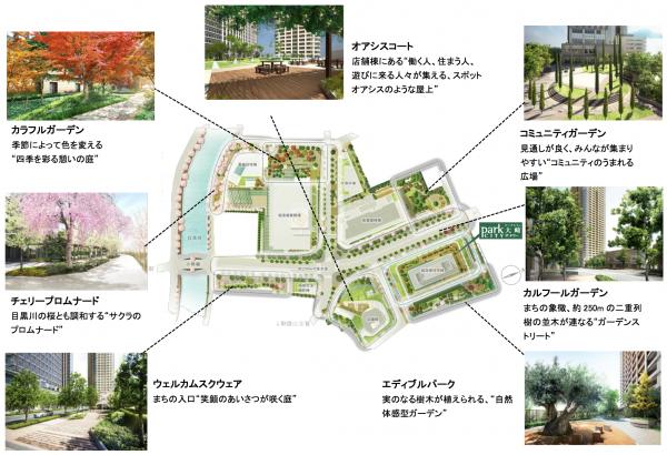 パークシティ大崎ザ・タワーの、GARDEN CITIES構想である7つのガーデン