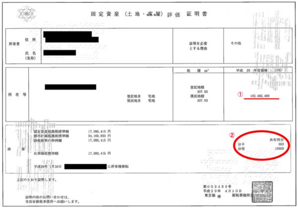 固定資産税評価証明書