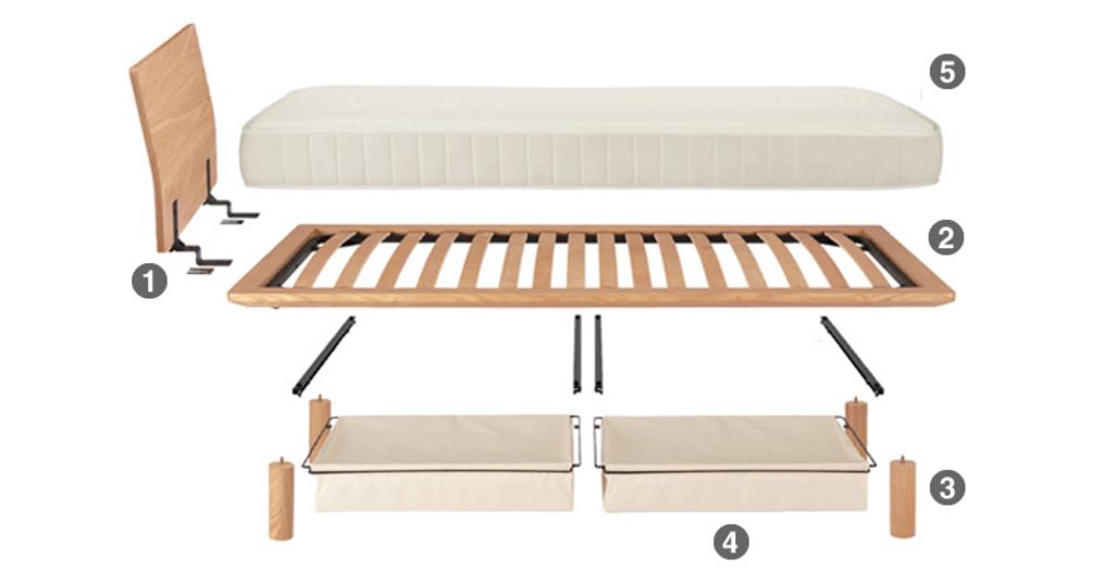 無印良品のベッドフレーム