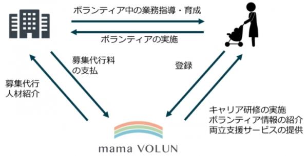 ママボラン取材_04_仕組みの説明