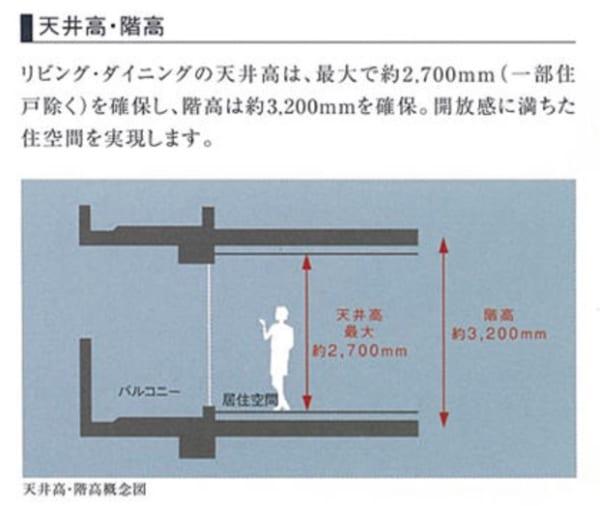 豊洲シエルタワーの天井高
