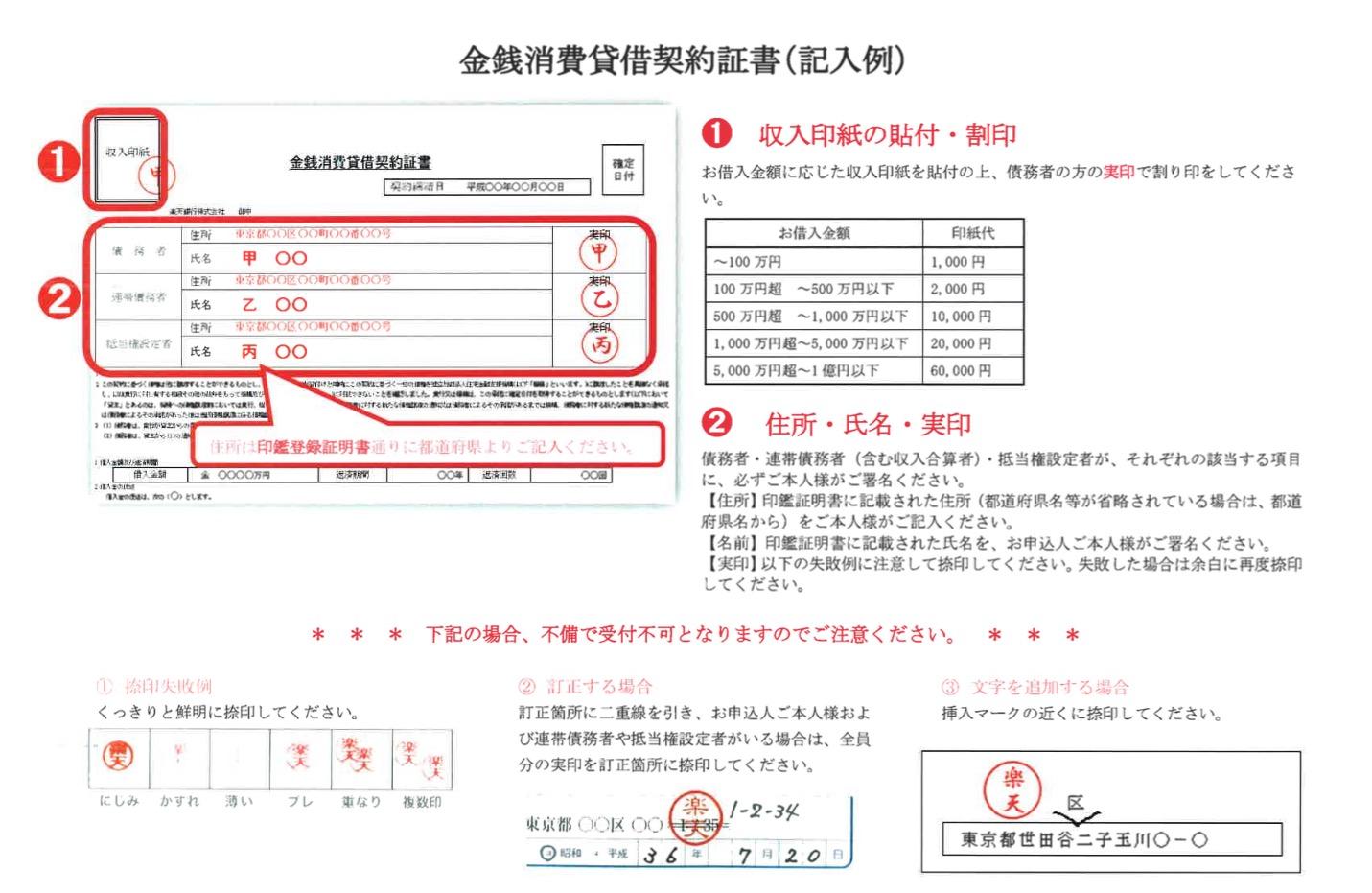 楽天銀行金銭貸借消費契約書の記入例