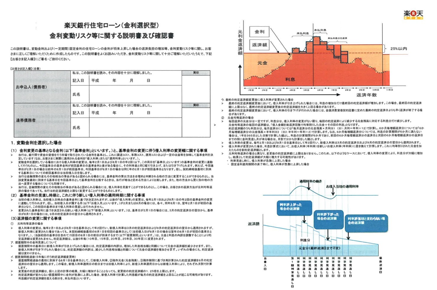 楽天銀行住宅ローン金利変動リスクに関する説明書の記入例