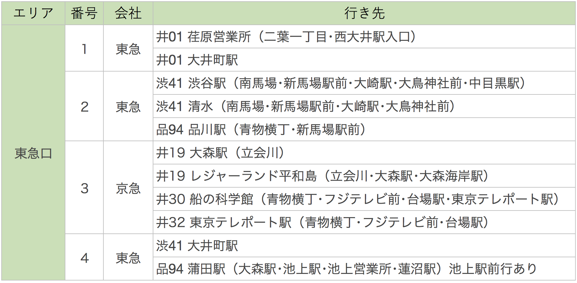 東急口_バス乗り場