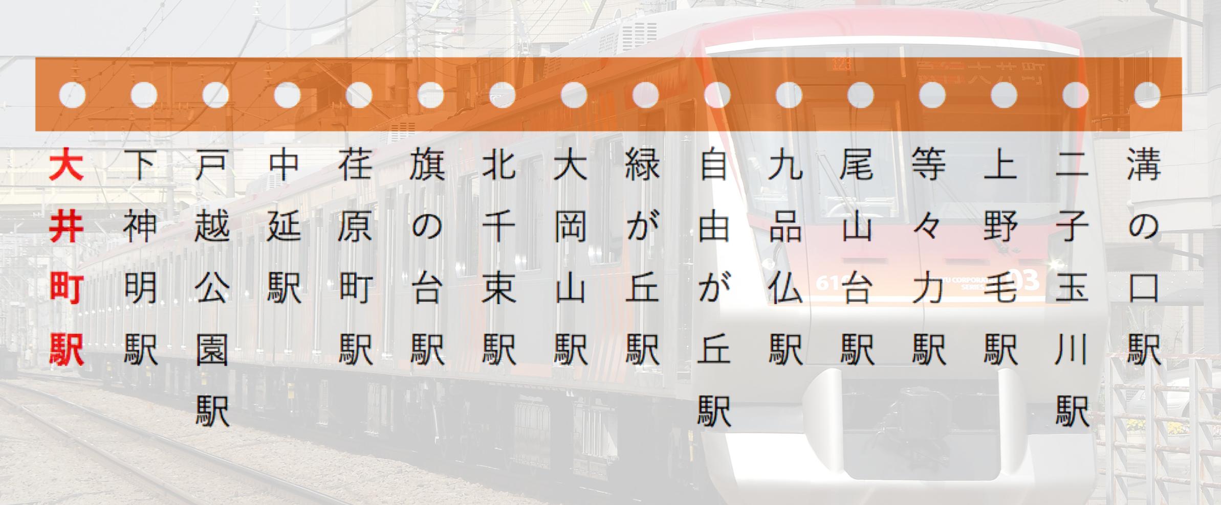 大井町線_路線図