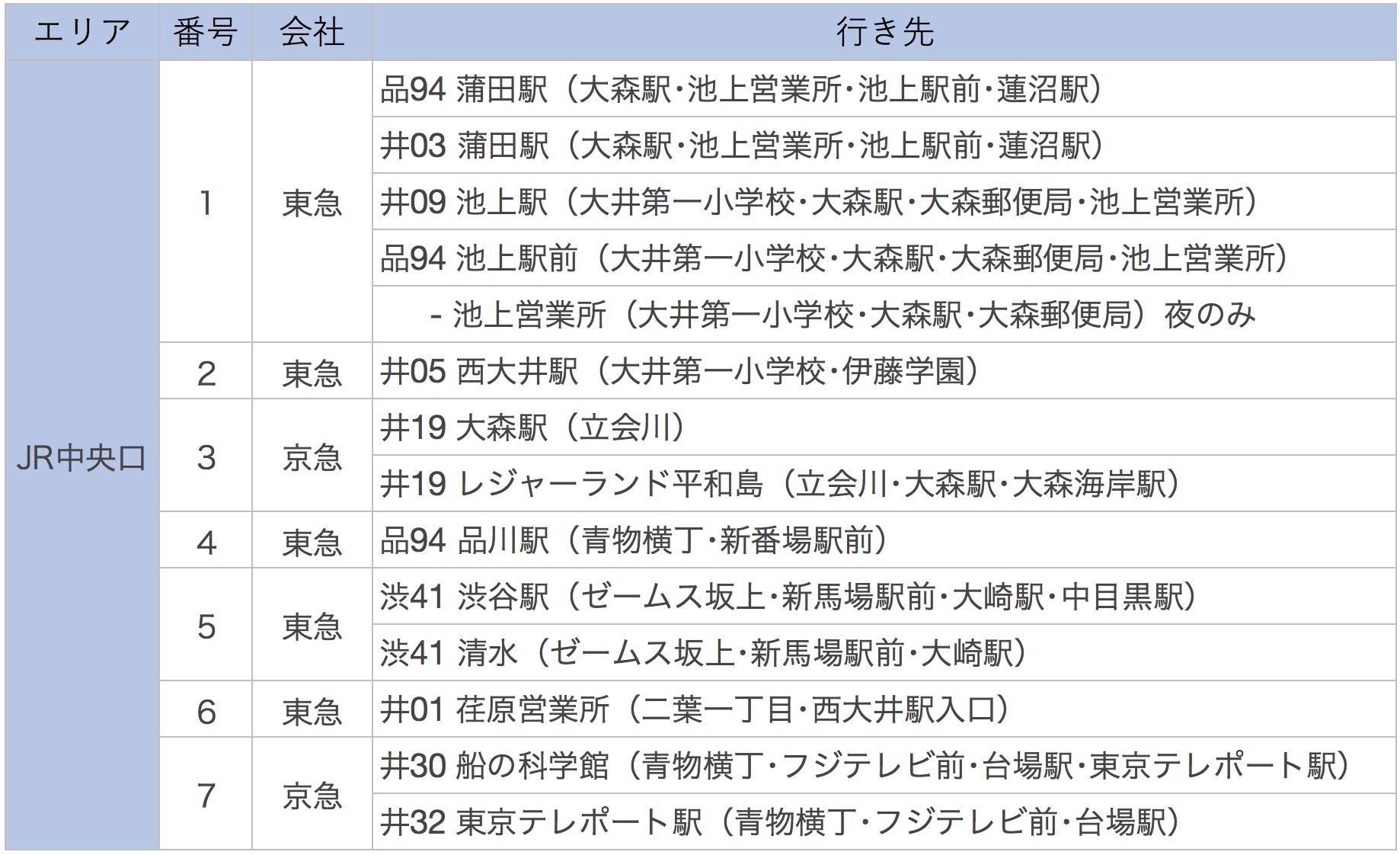 JR中央口_バス乗り場